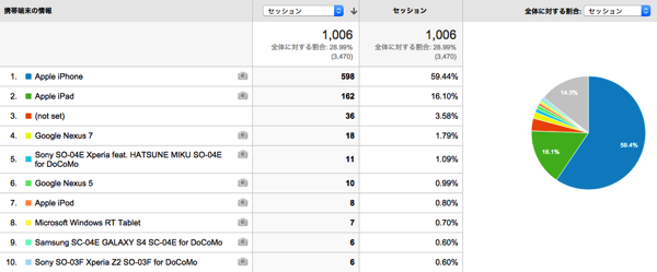 2013112302Google Analytics
