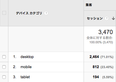 2014112301Google Analytics