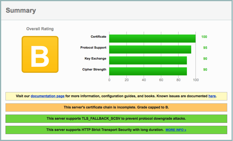 SSL Server Test barasu org Powered by Qualys SSL Labs Evernote Premium