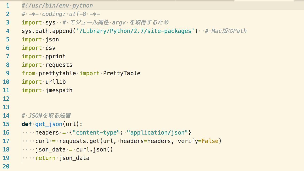 Visual Studio CodeでMarkdown生活   公開懺悔日記