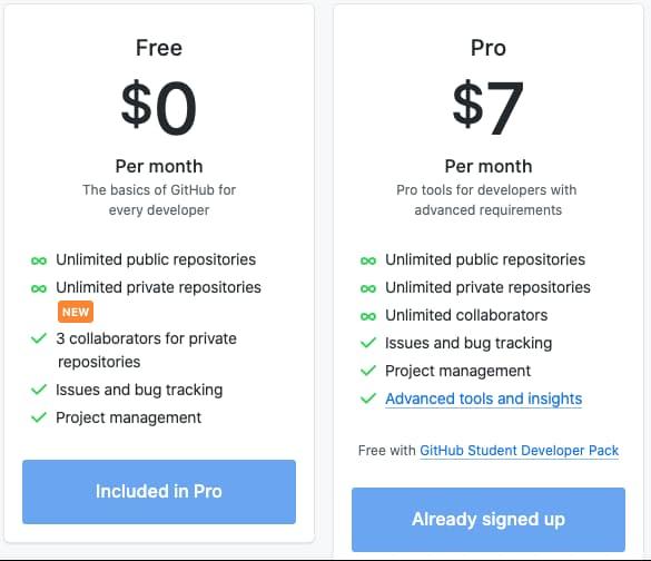 GitHub Price
